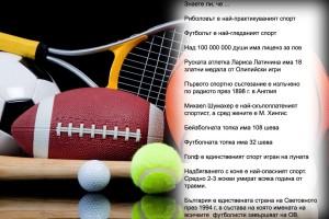 Спорт - интересни факти